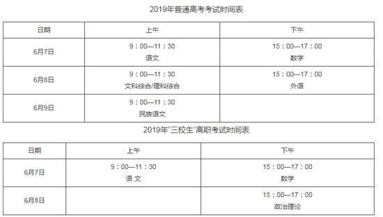 新疆2019年普通高等学校招生工作规定