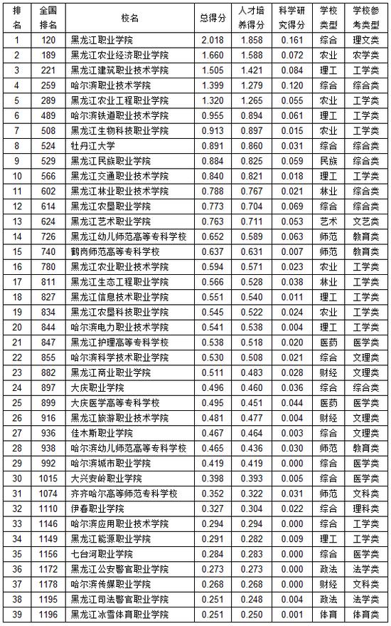 2019军力排行榜_2019最新军力排行榜出炉,前五位置不变,这个国家成最大黑