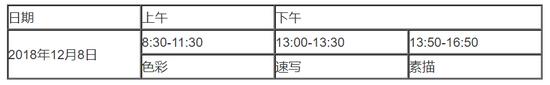 北京:2019年美术类专业统一考试12月8日开始