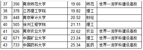 2018年省份人口排行_2018年全国31省市高考人数排行榜:河南省逼近100万广东第二