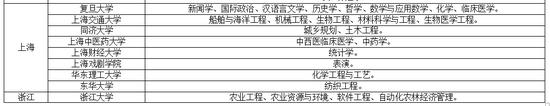 必赢亚洲56.net 4