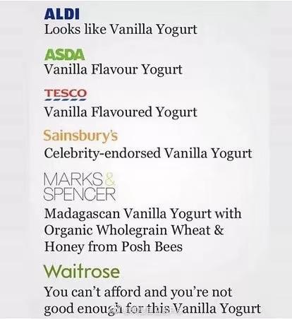 酸奶价格b