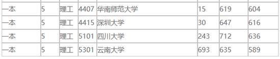 美高梅娱乐场网站 5