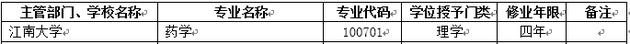 2018年江南大学新增本科专业名单