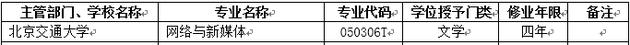 2018年北京交通大学新增本科专业名单