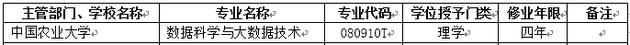 2018年中国农业大学新增本科专业名单