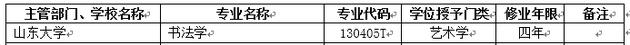 2018年山东大学新增本科专业名单
