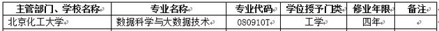 2018年北京化工大学新增本科专业名单