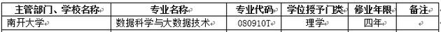 2018年南开大学新增本科专业名单