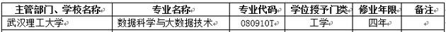 2018年武汉理工大学新增本科专业名单