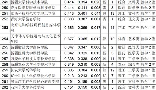 亚洲杯赔率网 14