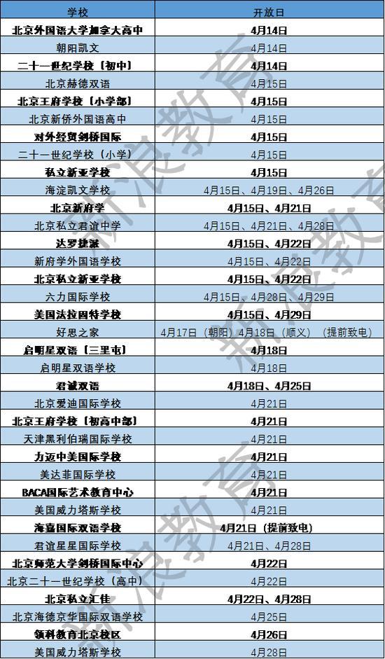 北京国际学校开放日
