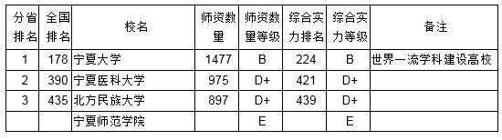 2018宁夏回族自治区大学教师数量排行榜tokyo hot n0880