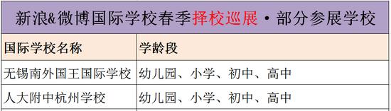 (本篇文章为大家介绍的2所学校及学龄段)