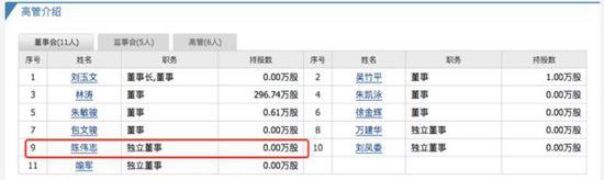 上海新纪元教育拟再度赴港上市,旗下学生3万人