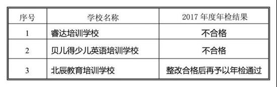 浙江湖州颁布民办私塾年检效验 这些书院分歧格
