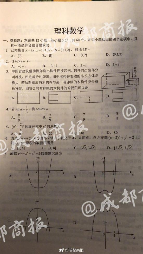 http://vote.sina.com.cn/survey/component/422.js