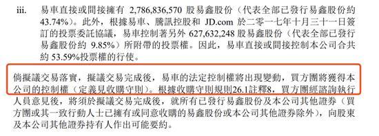 36氪截图来自易鑫集团公告