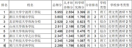 亚洲杯赔率网 1
