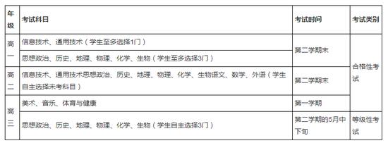 必威官网登录 20