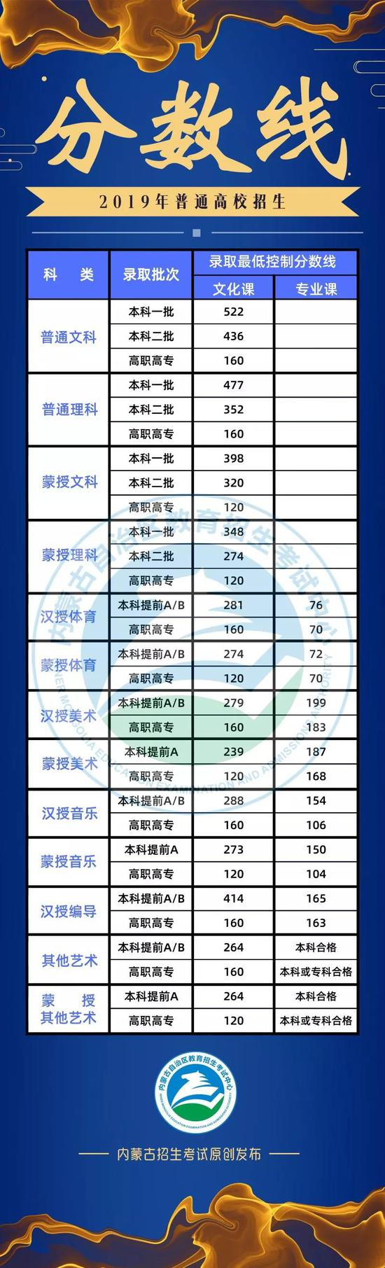 http://www.weixinrensheng.com/jiaoyu/356132.html