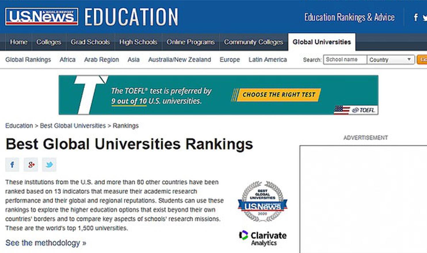 解读:USnews2020世界大学排行榜