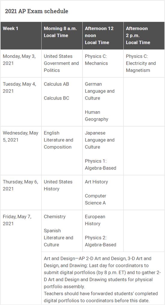 美国大学理事会公布2021年AP考试时间