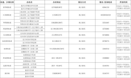 上海爱心暑托班下周开始报名 16区543个办班点名单公布