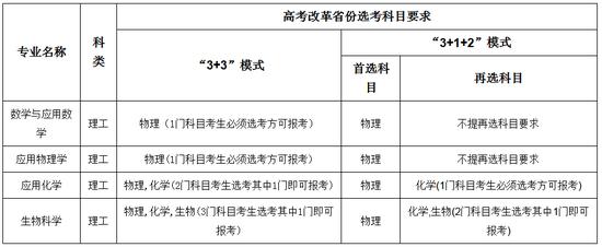 中南大学2021年强基计划招生简章发布