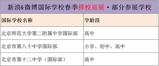 (本篇文章为大家介绍的3所学校及学龄段)