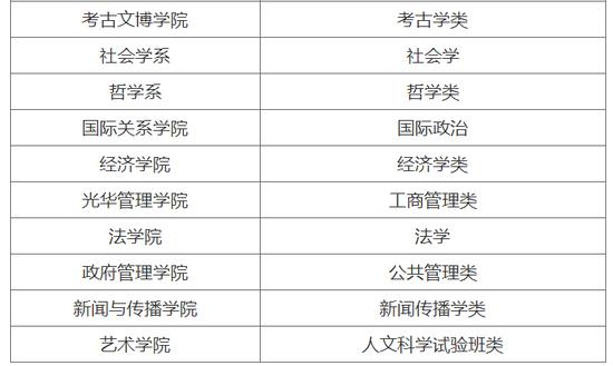 北京大学2018年博雅人才培养计划招生简章倚天屠龙记成人 版