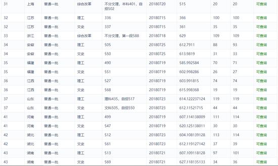 yzc88亚洲城官网 3