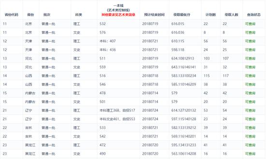 yzc88亚洲城官网 2