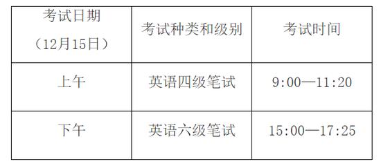 上海2018下半年英语四六级考试报名即将开始
