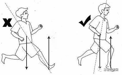 手绘跑步手臂图片