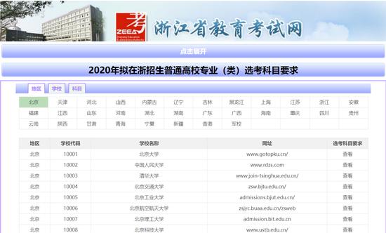 2020年在浙招生高校专业(类)选考科目要求说明