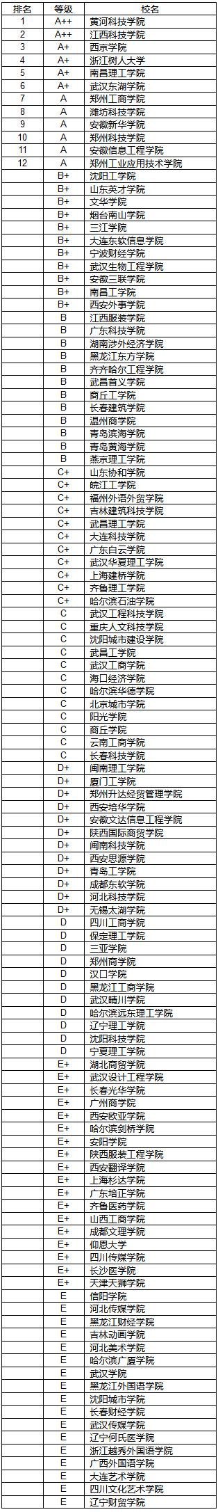 2019中国民办院校排行_2019胡润中国民营企业十强排名中国民营企业排行