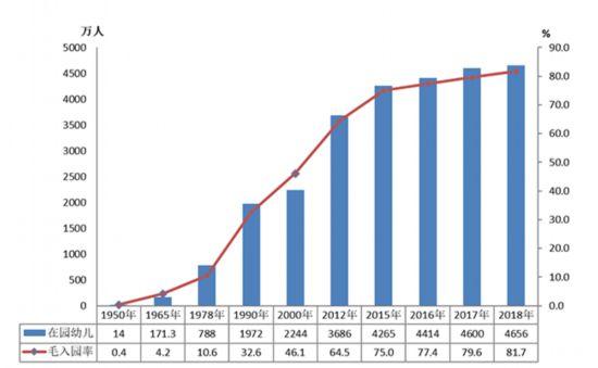 义务教育阶段迎入学高峰:新增20余万专职教师
