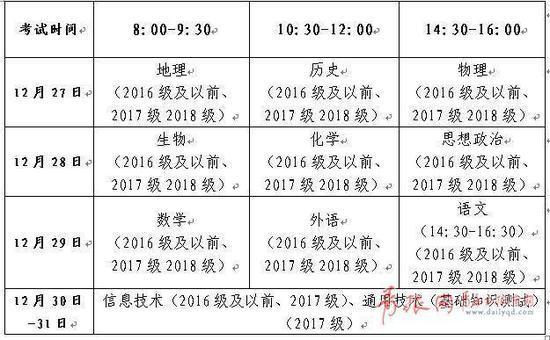 山东考生注意:2019年冬季学考启动报名 31日截止