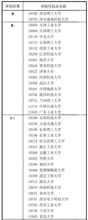 0805 材料科学与工程