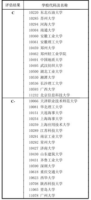 0802机械工程