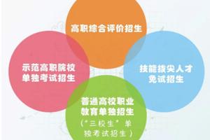 2018年陕西高考分类考试招生政策确定