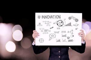 MBA小组提面:如何能成为一个成功的领导者