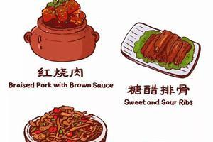 趣味学习:各地春节美食的英文原来这么说