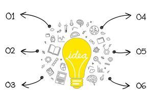 MBA面试:怎样表达 能凸显独特个人风格
