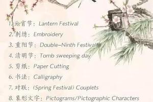 100个中国传统文化名词英文翻译 你知道几个?