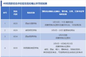 陕西2018年高职院校确认环节时间表