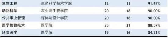 必发集团娱乐网站 20