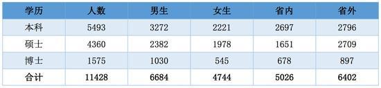 必发集团娱乐网站 63