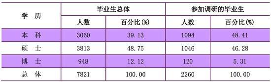 必发集团娱乐网站 120
